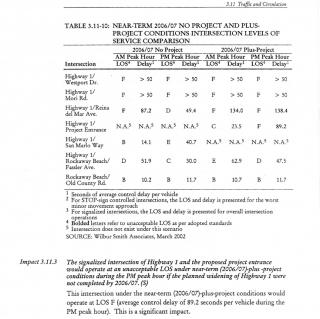 Level of service projections for 2006-2007:  This is from the 2002 Trammel Crow EIR, an estimate based on 315 houses and condos in the Quarry. The Peebles ballot measure is for 355 houses.